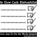 Die Slow Carb Einkaufsliste