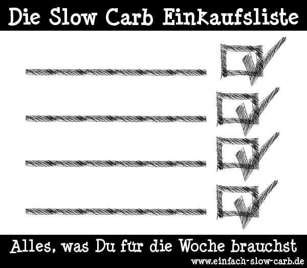Slow Carb Einkaufsliste
